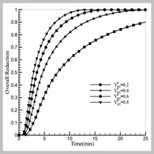 Numerical modeling of non-isothermal reduction of a porous[taliem.ir]