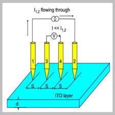 Optimal geometric design of monolithic thin-film solar modules[taliem.ir]