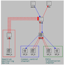 Optimization on TEEN routing protocol in cognitive wireless sensor network