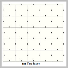 Optimum Shape Design of Double-Layer Grids by Particle[taliem.ir]