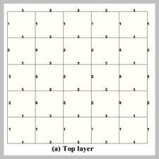 Optimum Shape Design of Double-Layer Grids by Particle[taliem.ir]
