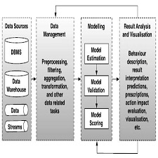 Big Data computing and clouds: Trends and future directions
