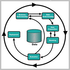 Proposal of knowledge discovery platform for big data processing in manufacturing
