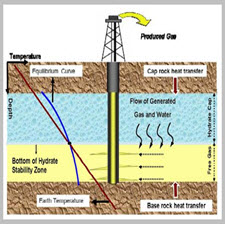 Quantification of Uncertainties Associated with Gas Production[taliem.ir]