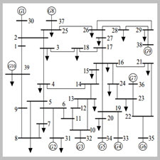Reactive Power Generation Management for the Improvement of Power System Voltage Stability Margin