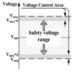 Reactive power control for improving voltage profiles A comparison between[taliem.ir]