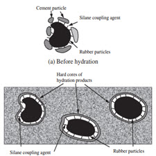 Recycling of waste tire rubber in asphalt and portland cement concrete[taliem.ir]