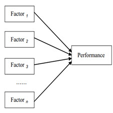 Relationships Between Soft TQM, Hard TQM, and Organisational Performance[taliem.ir]