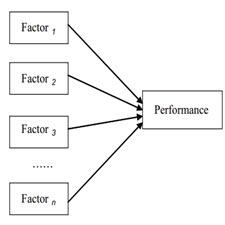 Relationships Between Soft TQM, Hard TQM, and Organisational Performance[taliem.ir]