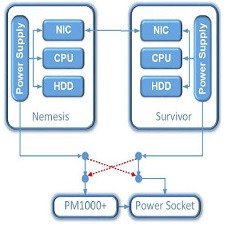 A Measurement-Based Characterization of the Energy Consumption in Data Center Servers