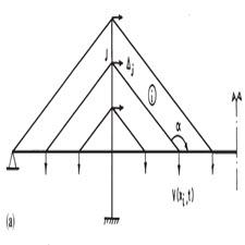 Seismic behaviour of cable-stayed bridges under multi-component random ground motion