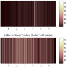 Simulation study of damage detection in steel shear[taliem.ir]