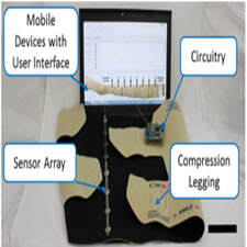 Telemedical Wearable Sensing Platform for Management of Chronic[taliem.ir]