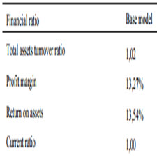 The Impact Of Accounting Estimates On Financial Position And[taliem.ir]