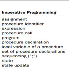 The Logic Programming Paradigm and Prolog[taliem.ir]