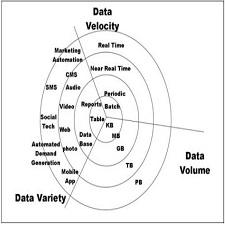 three_vs_of_big-data
