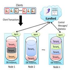 Towards an Elastic and Autonomic Multitenant Database[taliem.ir]