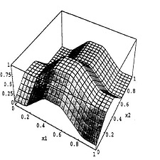 Two-dimensional trapezoidal