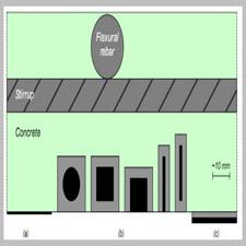 Using NSM Method in RC Beams Strengthening by FRP Strips[taliem.ir]