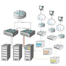vdcs_centro_datos_virtualizado