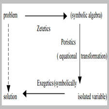 Whither Software Engineering