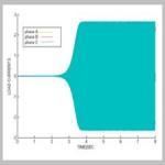 Wind Driven Induction Generator Study with Static[taliem.ir]