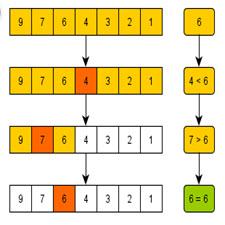 algoritm moratabsazi-taliem-ir