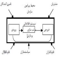 baresi mafahim-taliem-ir