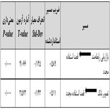 barsi rabte bazaryabi-taliem-ir