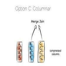 columndatabase
