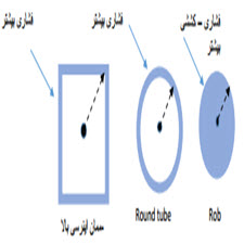 jastary mekanizm-taliem-ir