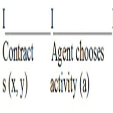 management accounting  and agency theory