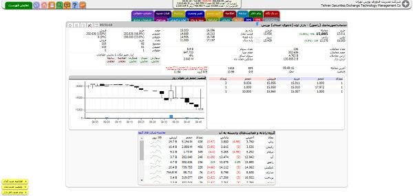 stock-view