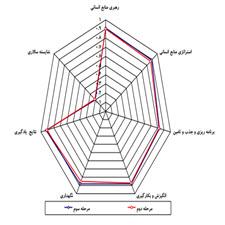 tarahi model taali-taliem-ir