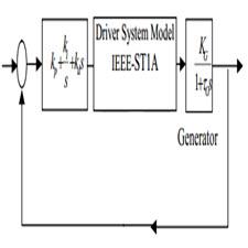 طراحی بهینه کنترل  PIDسیستم هاي غیر خطی توسط روش جستجوي هارمونی بهبود یافته مطالعه موردي: سیستم تنظیم کننده خودکار ولتاژ ژنراتور