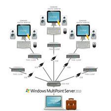 windows multipoint server-taliem-ir